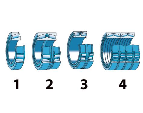 tipos de rodamientos de rodillos conicos
